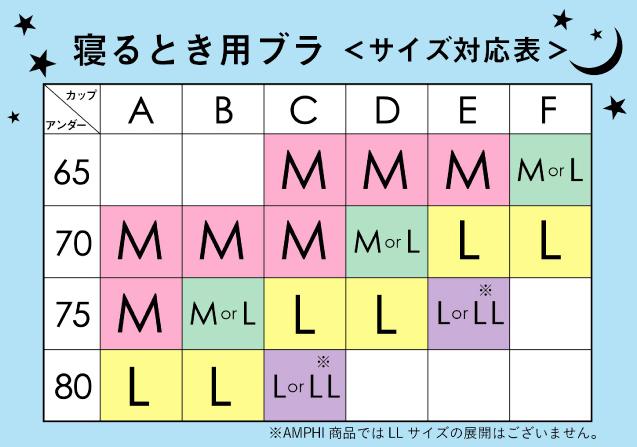 アンフィナイトブラサイズ表