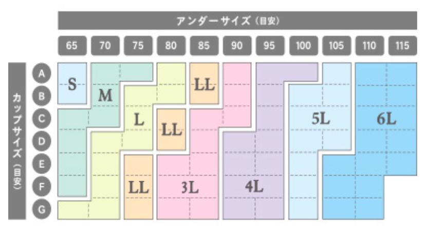 ジニエブラサイズ表