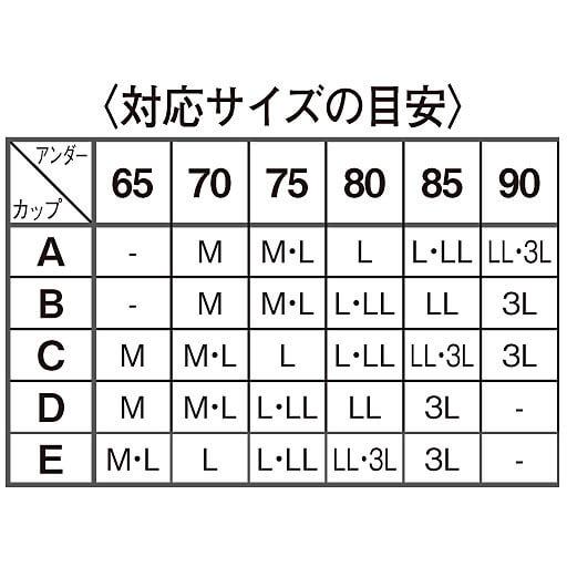 セシールナイトブラサイズ表
