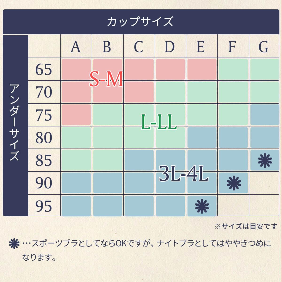 RakuBra(ラクブラ)24のサイズ表