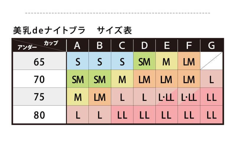 グラモアのナイトブラサイズ表