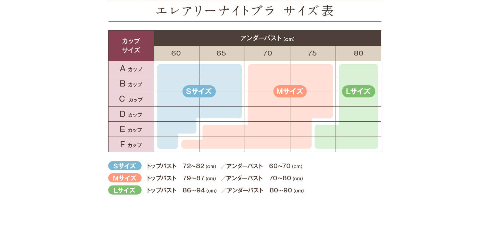 エレアリーナイトブラサイズ表