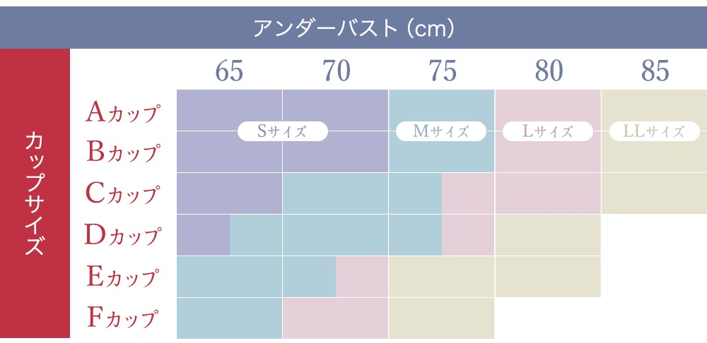 セレブラのサイズ表