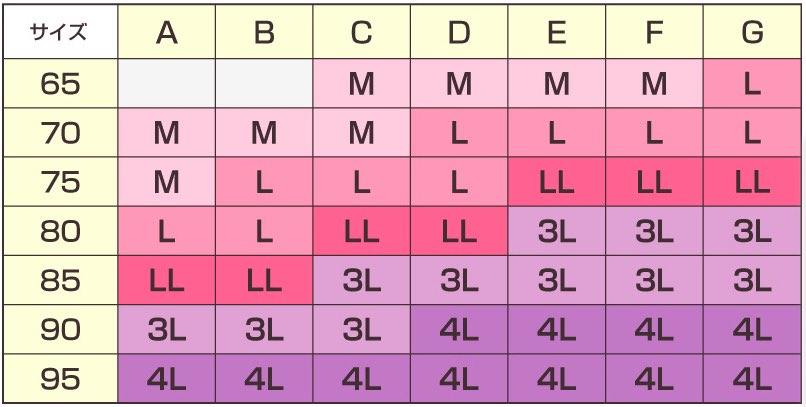 ラブリーシェイプサイズ表